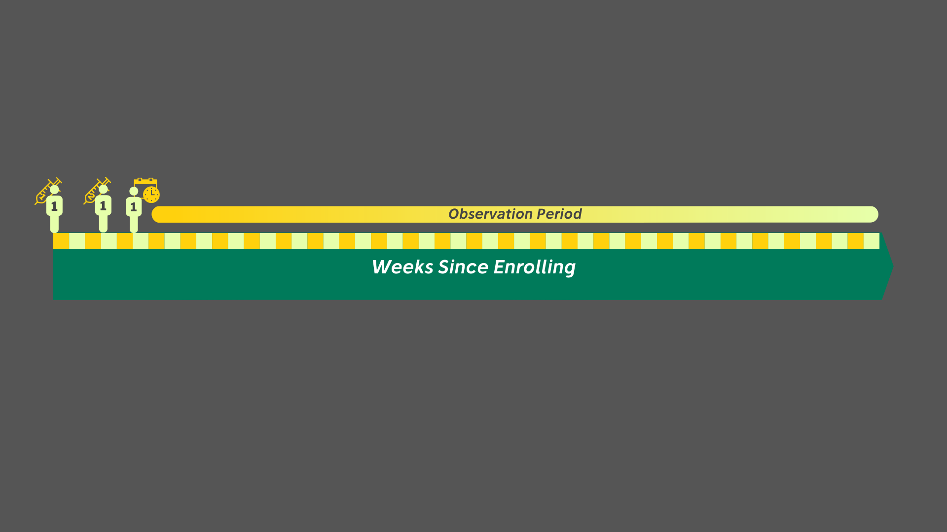 Vaccine Phase 3 Trial Timeline